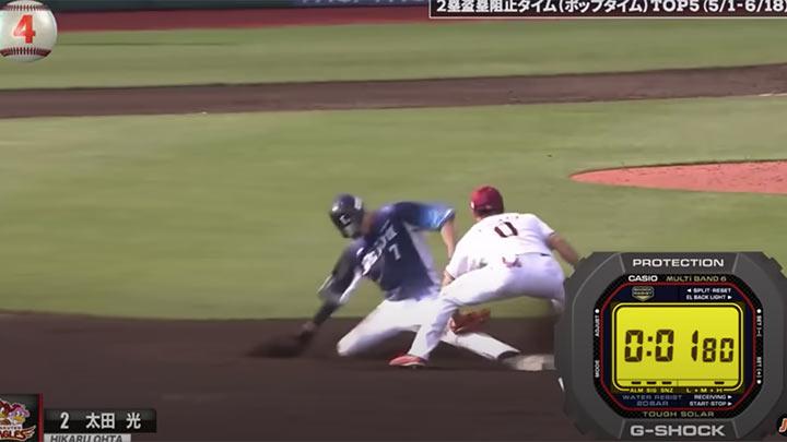 捕球から送球到達まで1秒80前後の争い パ・リーグ捕手の二塁送球ポップタイム