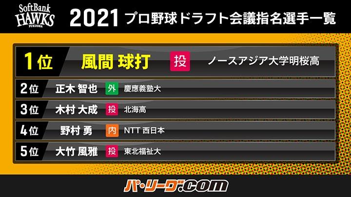 福岡ソフトバンクホークス 2021年ドラフト会議指名選手一覧(C)PLM