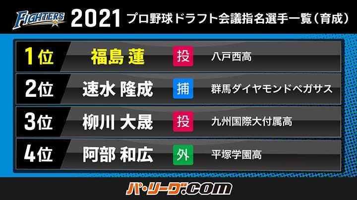 北海道日本ハムファイターズ 2021年育成ドラフト会議指名選手一覧(C)PLM