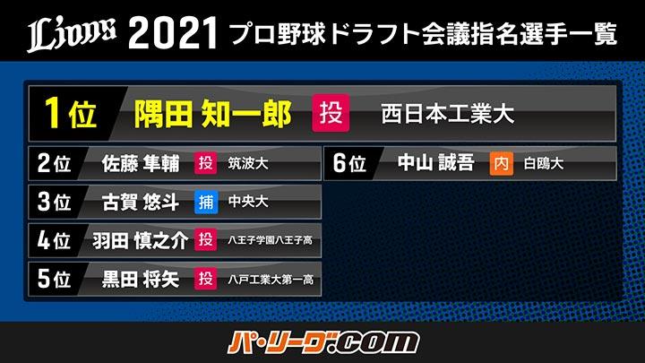 埼玉西武ライオンズ 2021年ドラフト会議指名選手一覧(C)PLM