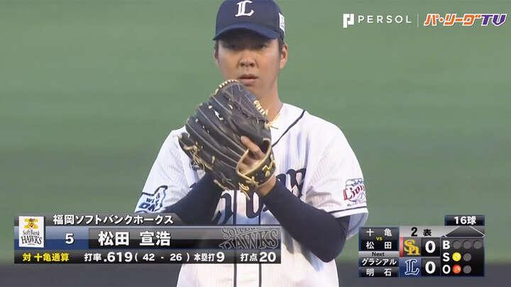 なぜ十亀剣投手は松田宣浩選手に打たれるのか? 埼玉西武の捕手たちの証言