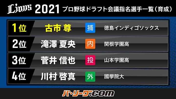埼玉西武ライオンズ 2021年育成ドラフト会議指名選手一覧(C)PLM