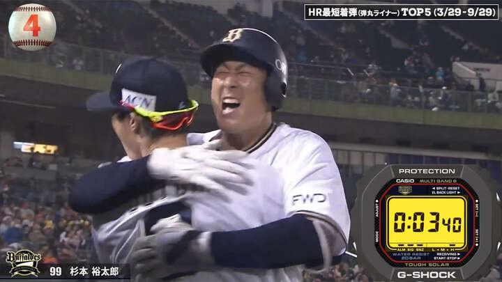 その一瞬を見逃すな! 弾丸ライナー本塁打滞空時間トップ5